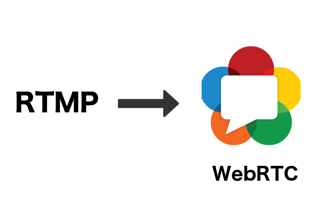 WebRTC replay from OBS hosted RTMP stream - Ant Media