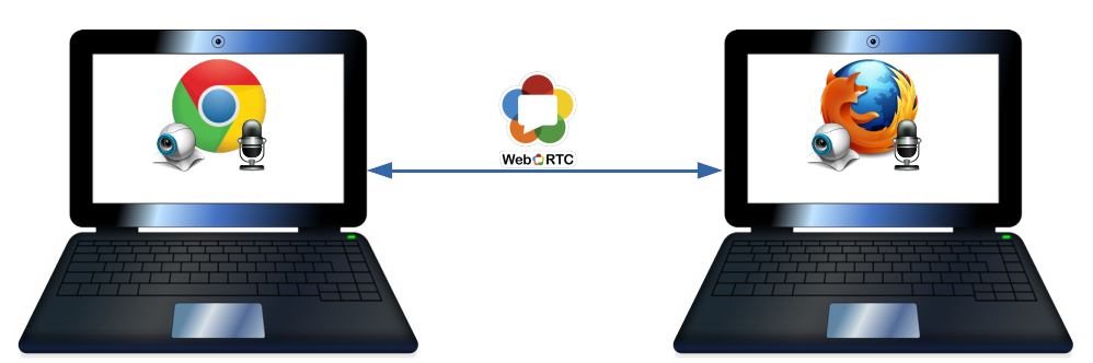 WebRTC Technology Transforms Live Streaming 1