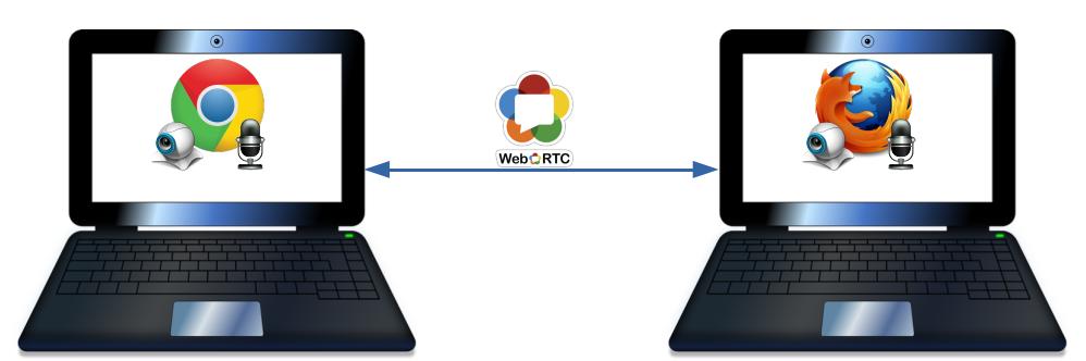 Canlı Yayında Yeni Trend WebRTC Teknolojisi 1