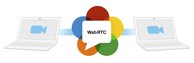 WebRTC Basics & WebRTC Components - Ant Media