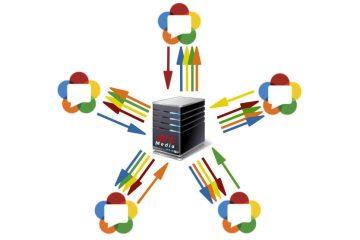 webrtc-sfu-advantages-ant-media-server