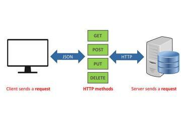 ant-media-server-rest-api-usage