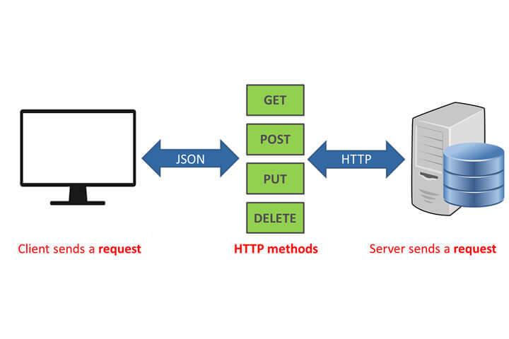 REST API - Getting Started Guide - Ant Media Server